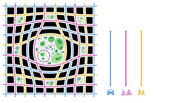 Toyota's Woven City: Main Square Grid, by Mobility Type