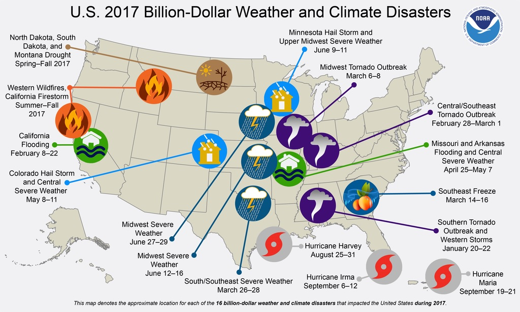 US 2017 Billion Dollar Weather and Climate Disasters from NOAA